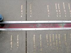 Garis Meridian nol pada lantai halaman