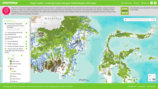 Peta Kepo Hutan